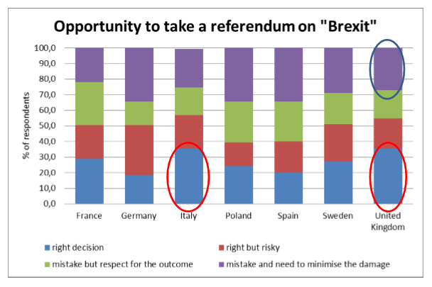 grafico-brexit